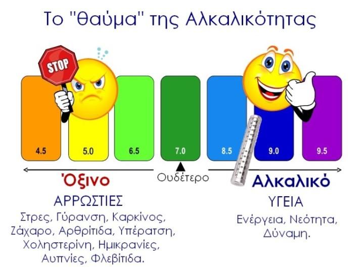 %cf%84%ce%bf-%ce%b8%ce%b1%cf%85%ce%bc%ce%b1-%cf%84%ce%b7%cf%83-%ce%b1%ce%bb%ce%ba%ce%b1%ce%bb%ce%b9%ce%ba%ce%bf%cf%84%ce%b7%cf%84%ce%b1%cf%83-768x576
